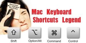 Mac Keyboard Shortcuts Legend Stapler Forehead