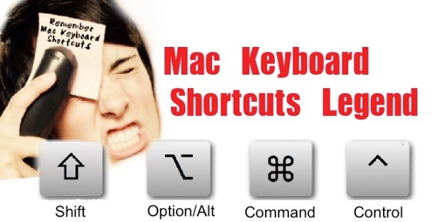 Mac Keyboard Shortcuts Legend